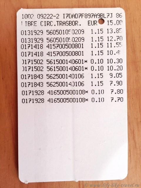 Полезная информация о Тенерифе, автобусная карта